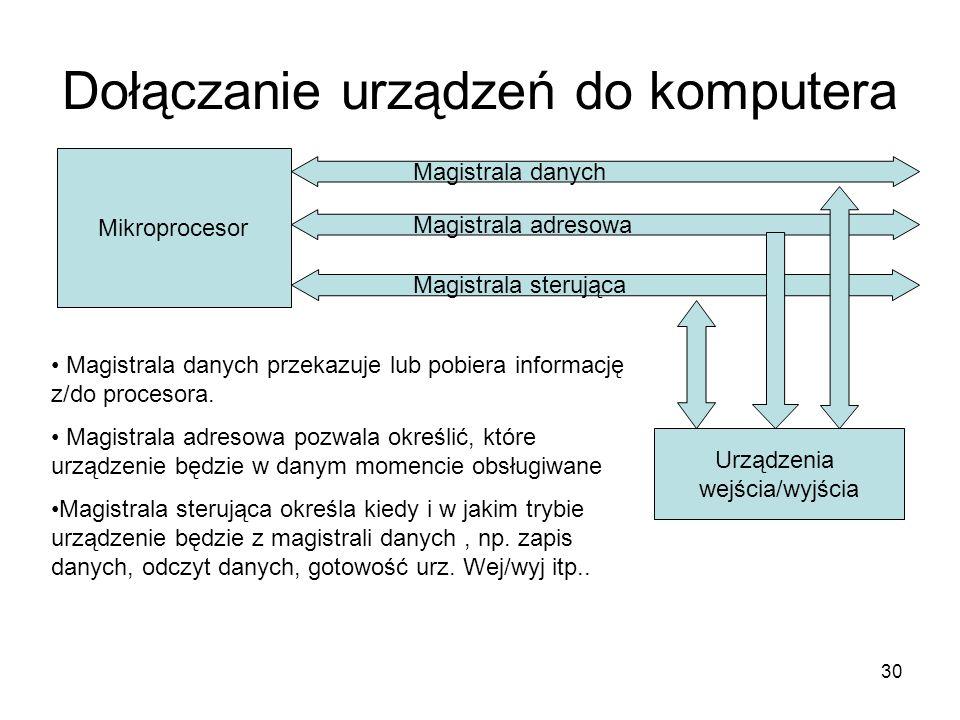 30 Dołączanie urządzeń do komputera Mikroprocesor Magistrala danych Magistrala adresowa Magistrala sterująca Urządzenia wejścia/wyjścia Magistrala dan