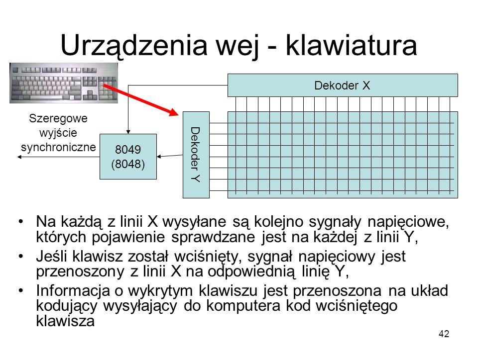 42 Urządzenia wej - klawiatura Dekoder X Dekoder Y 8049 (8048) Szeregowe wyjście synchroniczne Na każdą z linii X wysyłane są kolejno sygnały napięcio