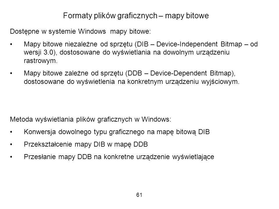 61 Formaty plików graficznych – mapy bitowe Dostępne w systemie Windows mapy bitowe: Mapy bitowe niezależne od sprzętu (DIB – Device-Independent Bitma