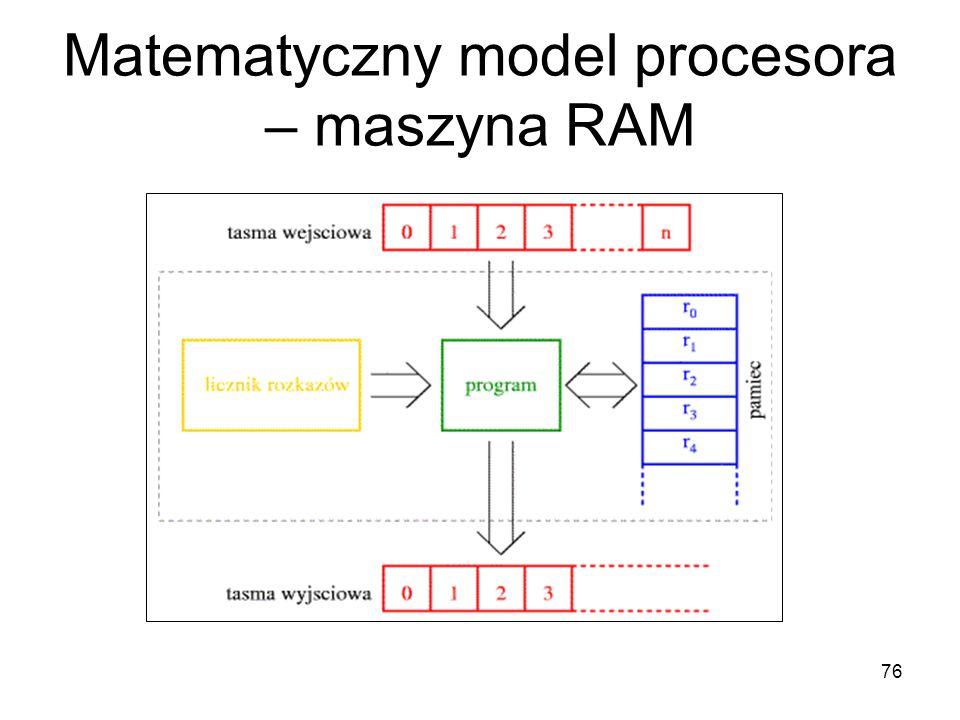 Matematyczny model procesora – maszyna RAM 76