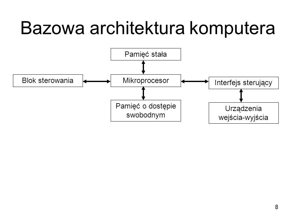 8 Bazowa architektura komputera Pamięć stała Mikroprocesor Pamięć o dostępie swobodnym Blok sterowania Interfejs sterujący Urządzenia wejścia-wyjścia