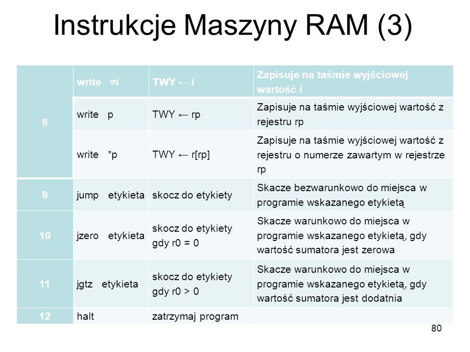 80 Instrukcje Maszyny RAM (3) 8 write =iTWY ← i Zapisuje na taśmie wyjściowej wartość i write pTWY ← rp Zapisuje na taśmie wyjściowej wartość z rejest