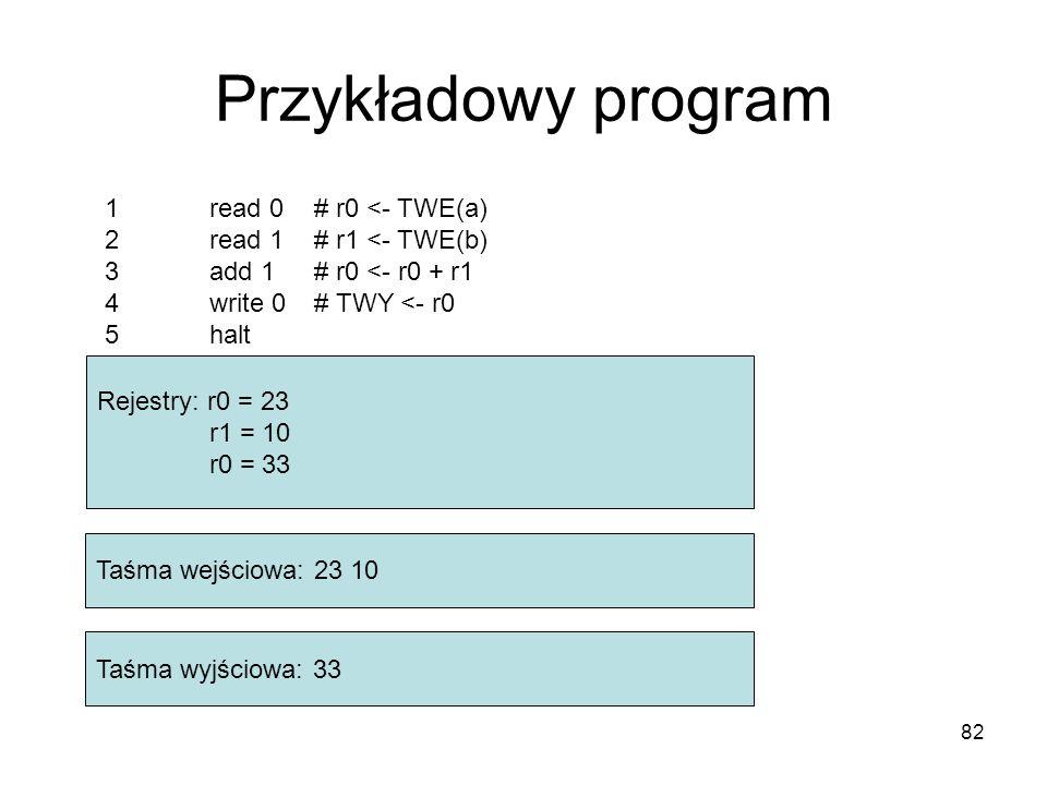 Przykładowy program 82 1read 0# r0 <- TWE(a) 2read 1# r1 <- TWE(b) 3add 1# r0 <- r0 + r1 4write 0# TWY <- r0 5halt Taśma wejściowa: 23 10 Taśma wyjści