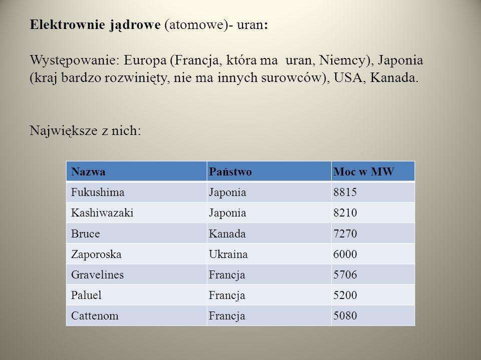 Elektrownie jądrowe (atomowe)- uran: Występowanie: Europa (Francja, która ma uran, Niemcy), Japonia (kraj bardzo rozwinięty, nie ma innych surowców),