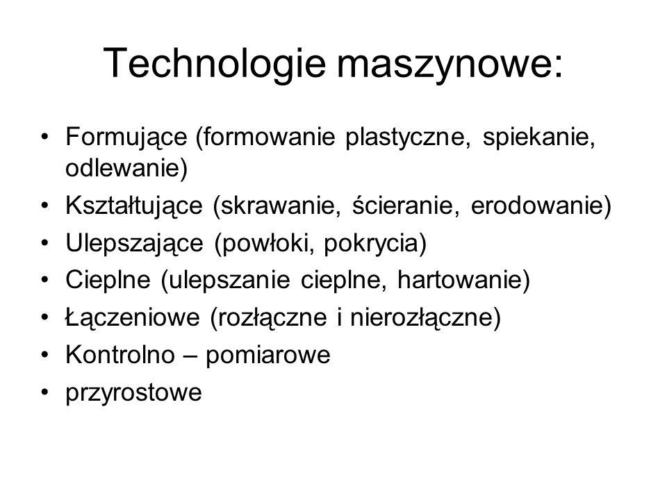 Technologie maszynowe: Formujące (formowanie plastyczne, spiekanie, odlewanie) Kształtujące (skrawanie, ścieranie, erodowanie) Ulepszające (powłoki, pokrycia) Cieplne (ulepszanie cieplne, hartowanie) Łączeniowe (rozłączne i nierozłączne) Kontrolno – pomiarowe przyrostowe