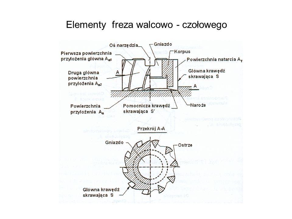 Elementy freza walcowo - czołowego