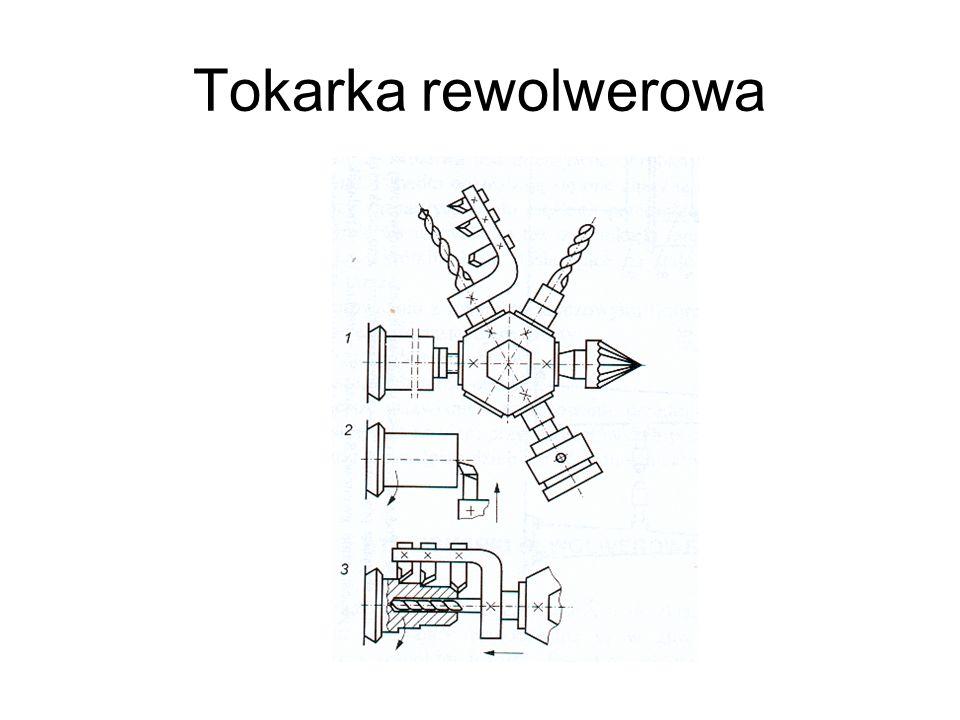 Tokarka rewolwerowa