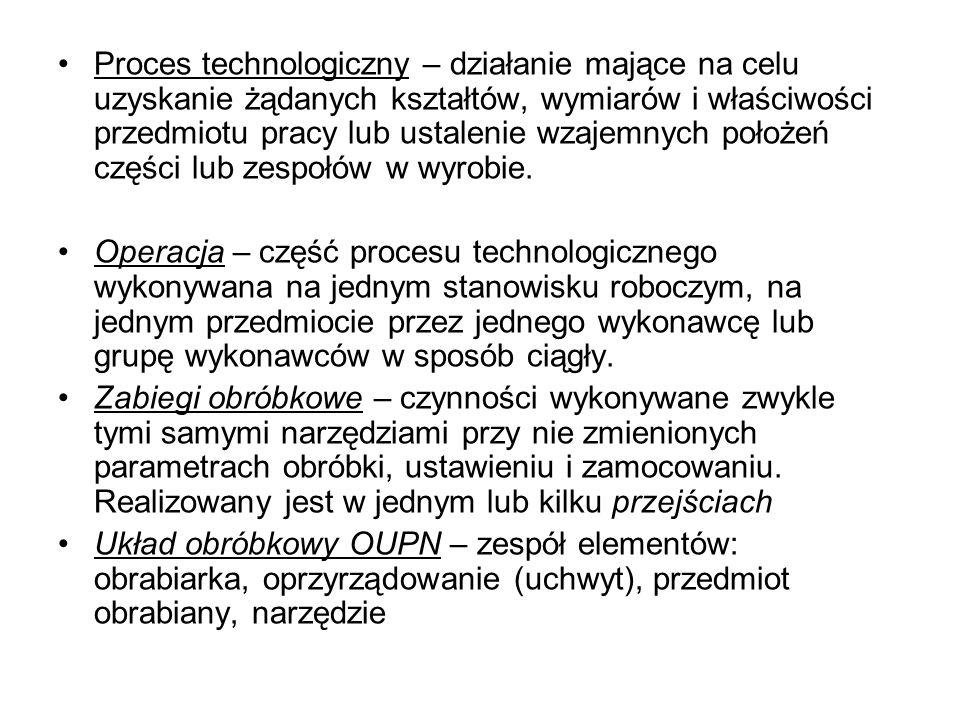 Proces technologiczny – działanie mające na celu uzyskanie żądanych kształtów, wymiarów i właściwości przedmiotu pracy lub ustalenie wzajemnych położe
