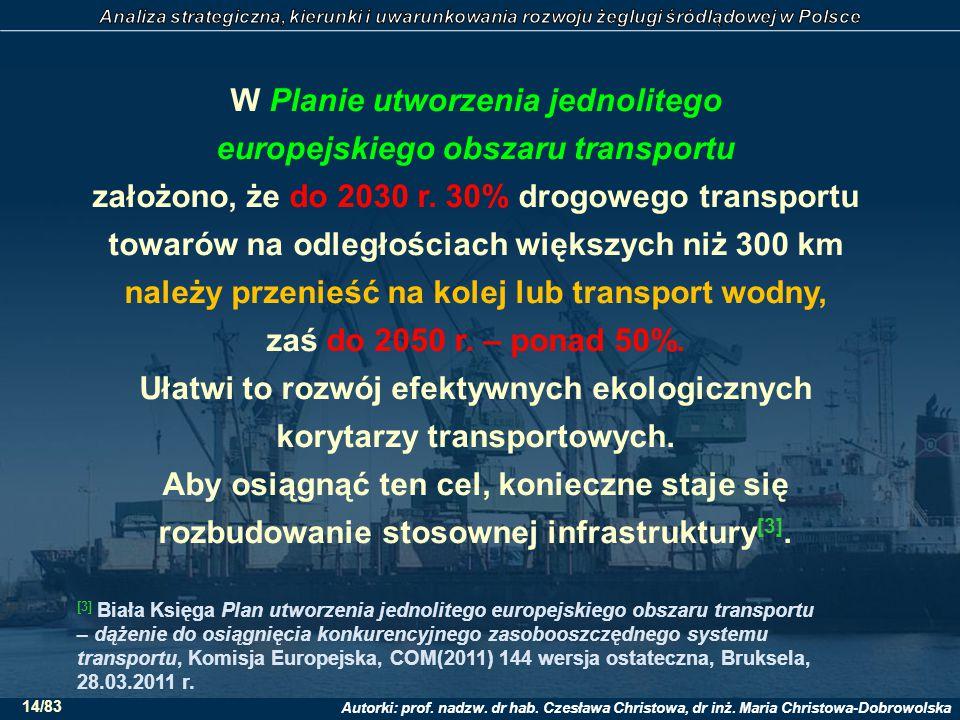 Autorki: prof. nadzw. dr hab. Czesława Christowa, dr inż. Maria Christowa-Dobrowolska 14/83 W Planie utworzenia jednolitego europejskiego obszaru tran