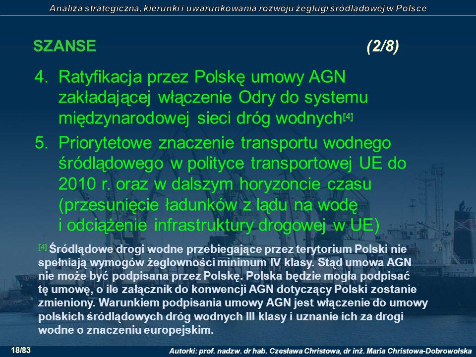 Autorki: prof. nadzw. dr hab. Czesława Christowa, dr inż. Maria Christowa-Dobrowolska 18/83 SZANSE(2/8) 4.Ratyfikacja przez Polskę umowy AGN zakładają