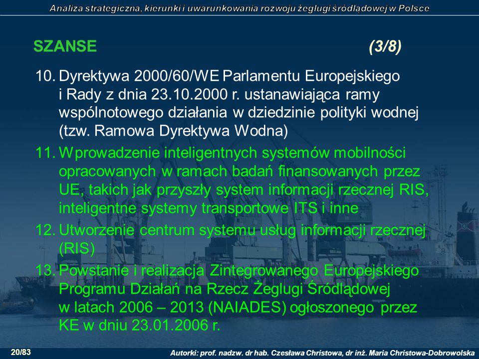 Autorki: prof. nadzw. dr hab. Czesława Christowa, dr inż. Maria Christowa-Dobrowolska 20/83 SZANSE(3/8) 10.Dyrektywa 2000/60/WE Parlamentu Europejskie