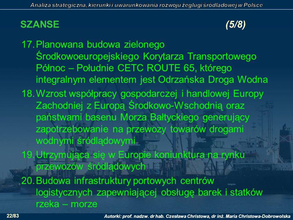 Autorki: prof. nadzw. dr hab. Czesława Christowa, dr inż. Maria Christowa-Dobrowolska 22/83 SZANSE(5/8) 17.Planowana budowa zielonego Środkowoeuropejs