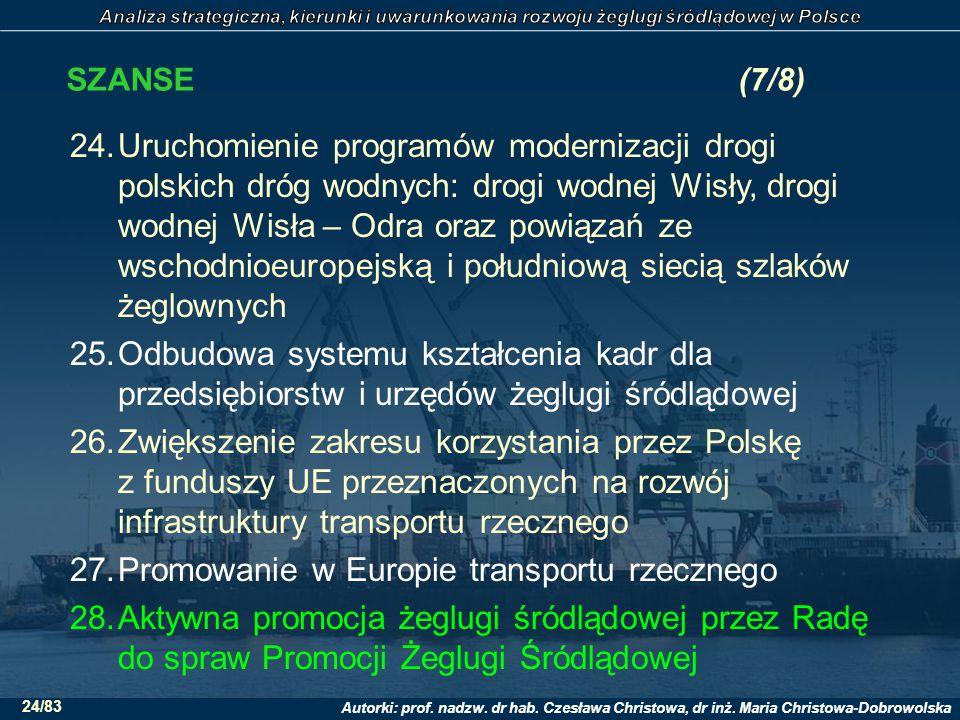Autorki: prof. nadzw. dr hab. Czesława Christowa, dr inż. Maria Christowa-Dobrowolska 24/83 SZANSE(7/8) 24.Uruchomienie programów modernizacji drogi p