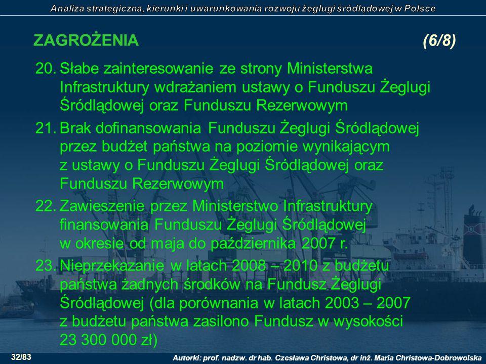 Autorki: prof. nadzw. dr hab. Czesława Christowa, dr inż. Maria Christowa-Dobrowolska 32/83 ZAGROŻENIA(6/8) 20.Słabe zainteresowanie ze strony Ministe