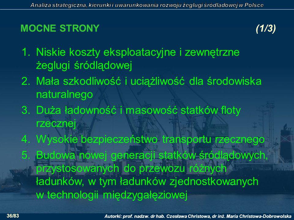 Autorki: prof. nadzw. dr hab. Czesława Christowa, dr inż. Maria Christowa-Dobrowolska 36/83 MOCNE STRONY(1/3) 1.Niskie koszty eksploatacyjne i zewnętr