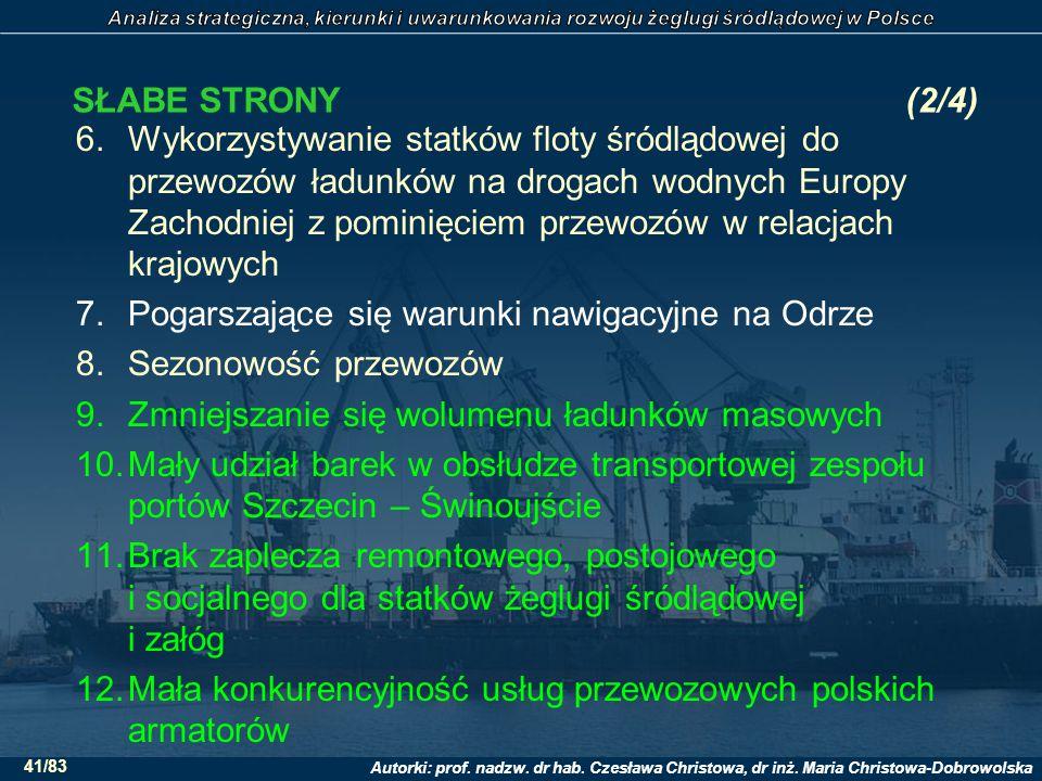 Autorki: prof. nadzw. dr hab. Czesława Christowa, dr inż. Maria Christowa-Dobrowolska 41/83 SŁABE STRONY(2/4) 6.Wykorzystywanie statków floty śródlądo
