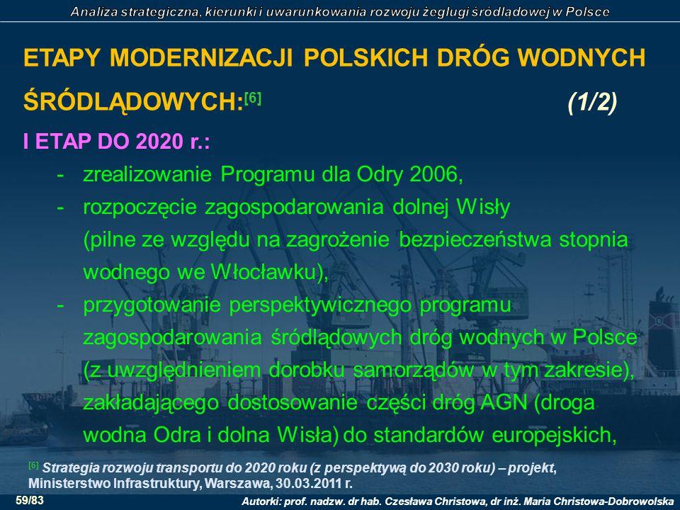 Autorki: prof. nadzw. dr hab. Czesława Christowa, dr inż. Maria Christowa-Dobrowolska 59/83 ETAPY MODERNIZACJI POLSKICH DRÓG WODNYCH ŚRÓDLĄDOWYCH: [6]