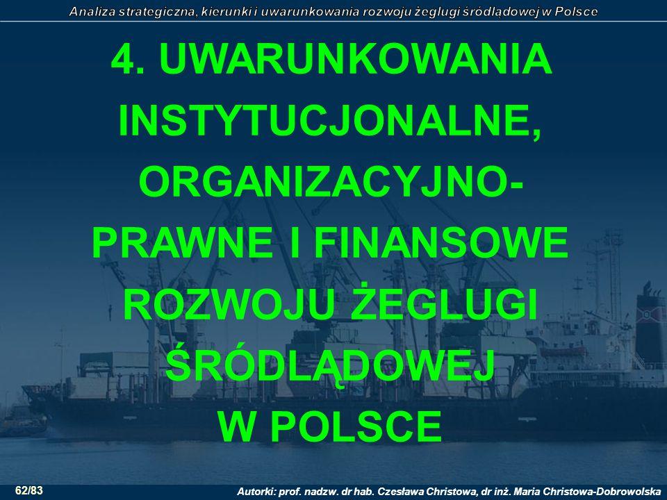 Autorki: prof. nadzw. dr hab. Czesława Christowa, dr inż. Maria Christowa-Dobrowolska 62/83 4. UWARUNKOWANIA INSTYTUCJONALNE, ORGANIZACYJNO- PRAWNE I
