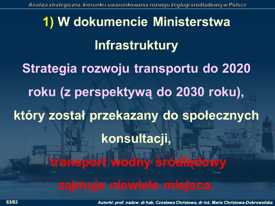 Autorki: prof. nadzw. dr hab. Czesława Christowa, dr inż. Maria Christowa-Dobrowolska 63/83 1) W dokumencie Ministerstwa Infrastruktury Strategia rozw
