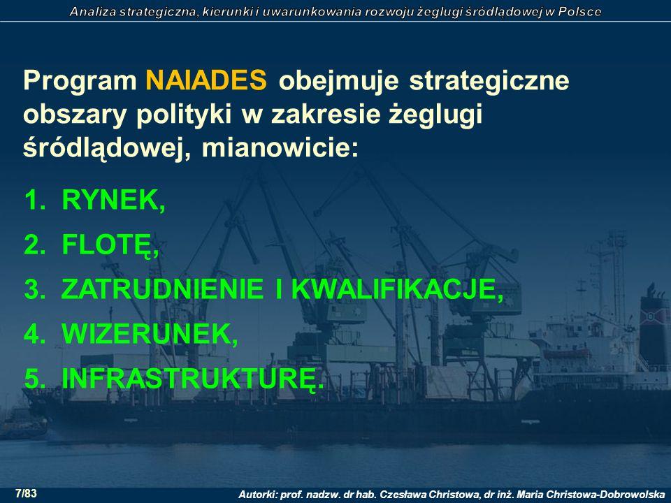 Autorki: prof. nadzw. dr hab. Czesława Christowa, dr inż. Maria Christowa-Dobrowolska 7/83 Program NAIADES obejmuje strategiczne obszary polityki w za