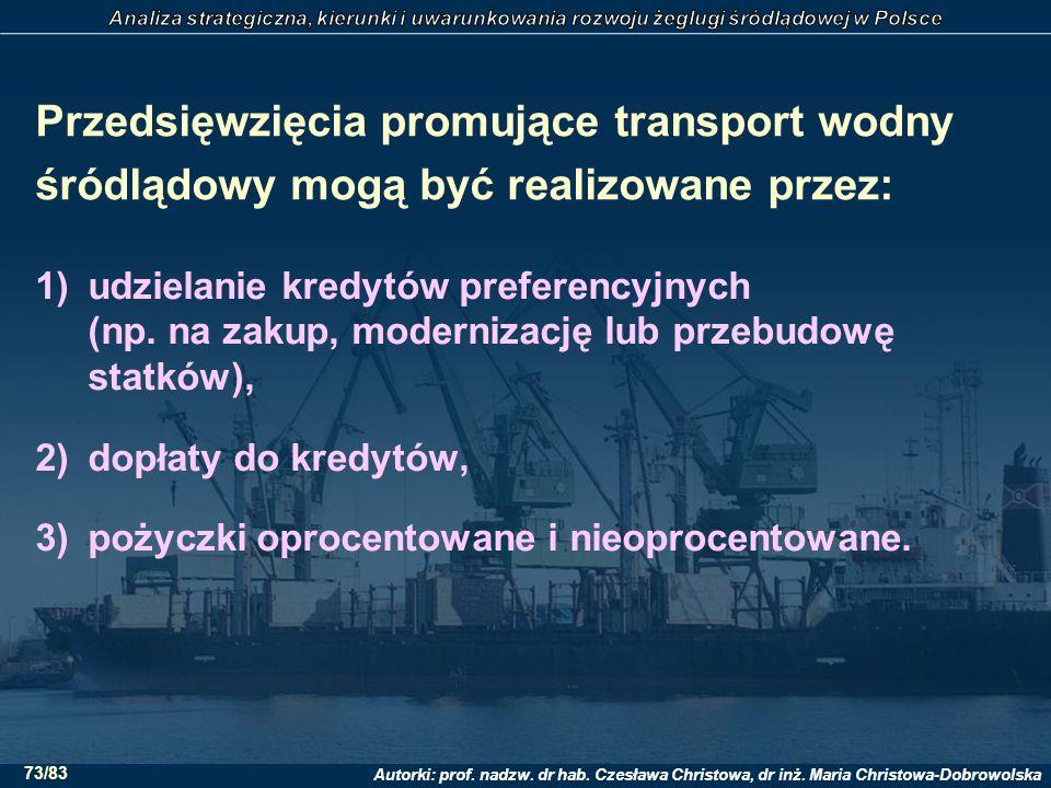 Autorki: prof. nadzw. dr hab. Czesława Christowa, dr inż. Maria Christowa-Dobrowolska 73/83 Przedsięwzięcia promujące transport wodny śródlądowy mogą