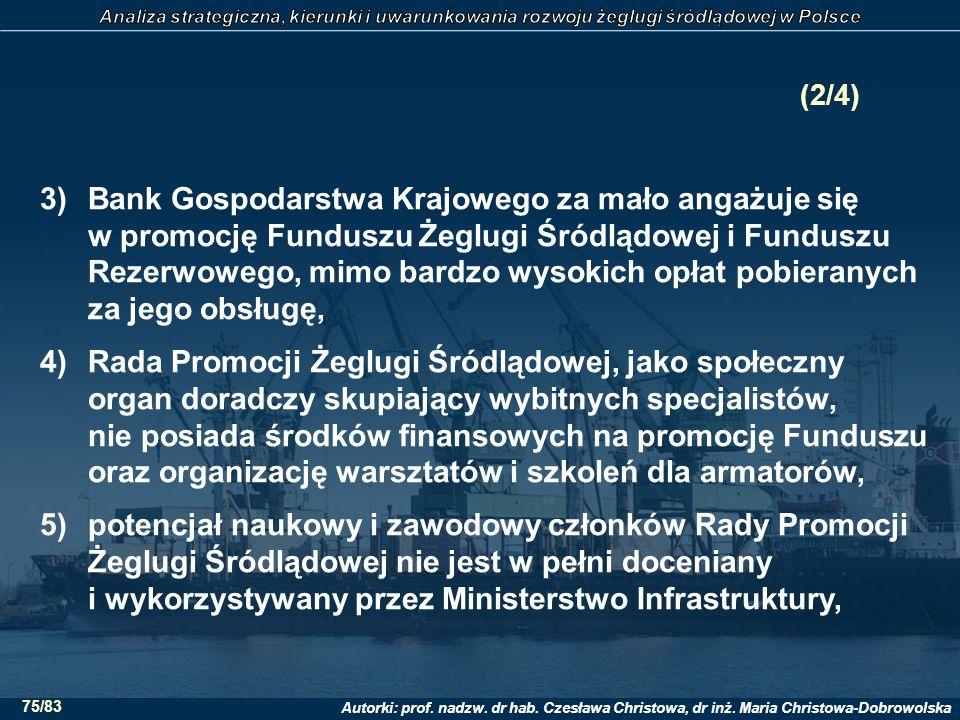 Autorki: prof. nadzw. dr hab. Czesława Christowa, dr inż. Maria Christowa-Dobrowolska 75/83 (2/4) 3)Bank Gospodarstwa Krajowego za mało angażuje się w