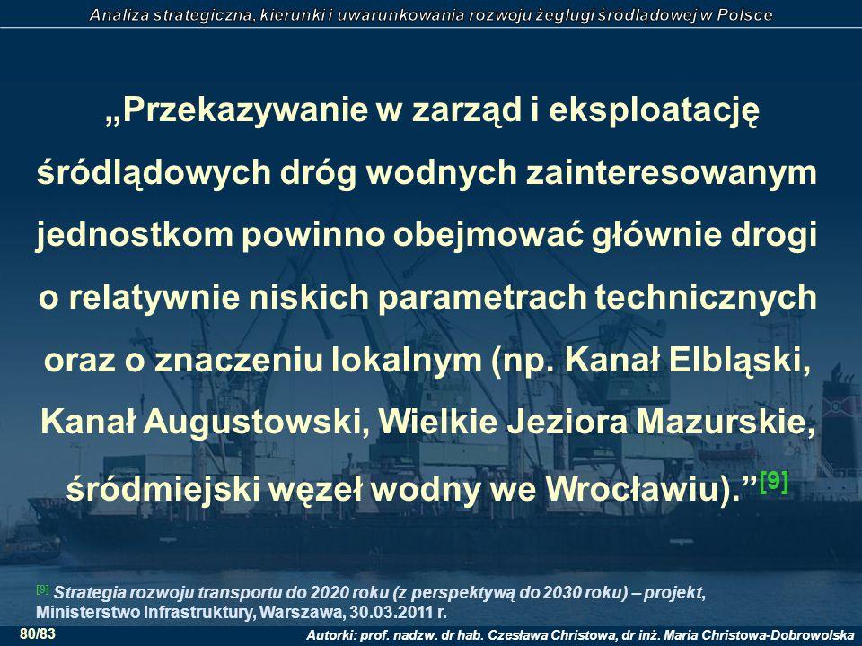 """Autorki: prof. nadzw. dr hab. Czesława Christowa, dr inż. Maria Christowa-Dobrowolska 80/83 """"Przekazywanie w zarząd i eksploatację śródlądowych dróg w"""
