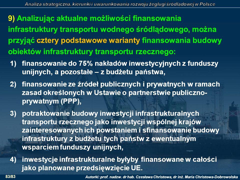 Autorki: prof. nadzw. dr hab. Czesława Christowa, dr inż. Maria Christowa-Dobrowolska 83/83 9) Analizując aktualne możliwości finansowania infrastrukt