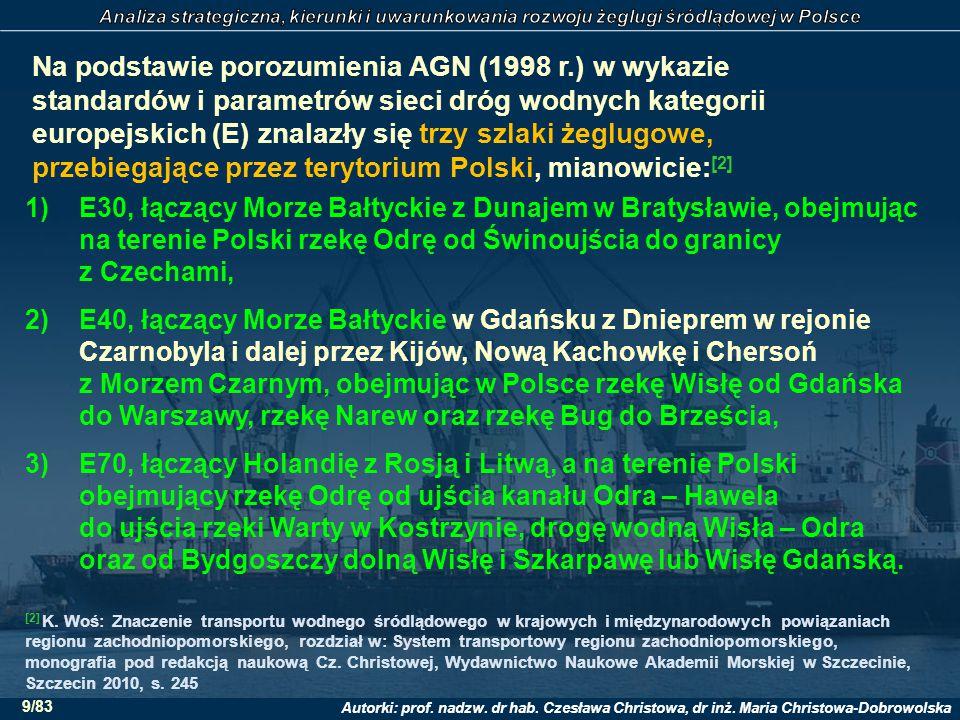 Autorki: prof. nadzw. dr hab. Czesława Christowa, dr inż. Maria Christowa-Dobrowolska 9/83 Na podstawie porozumienia AGN (1998 r.) w wykazie standardó