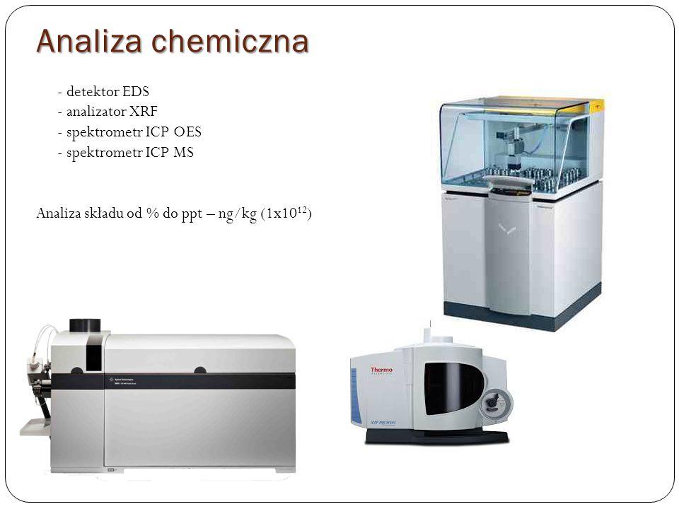 - detektor EDS - analizator XRF - spektrometr ICP OES - spektrometr ICP MS Analiza składu od % do ppt – ng/kg (1x10 12 )