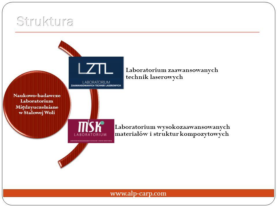 www.alp-carp.com Naukowo-badawcze Laboratorium Mi ę dzyuczelniane w Stalowej Woli Laboratorium zaawansowanych technik laserowych Laboratorium wysokozaawansowanych materiałów i struktur kompozytowych