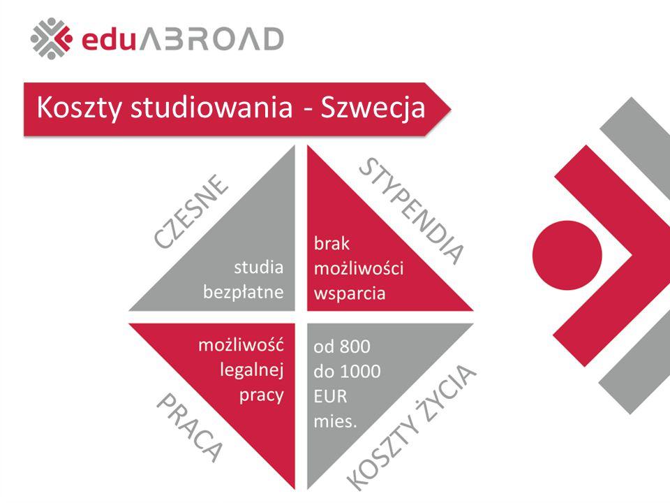 Koszty studiowania - Szwecja