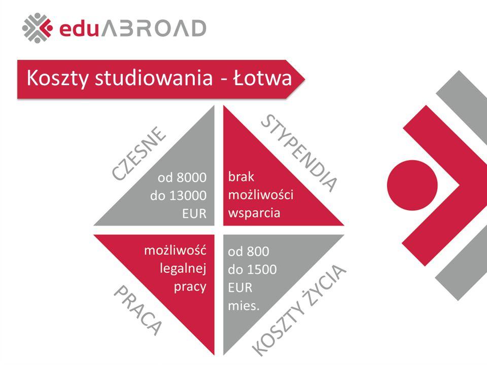 Koszty studiowania - Łotwa