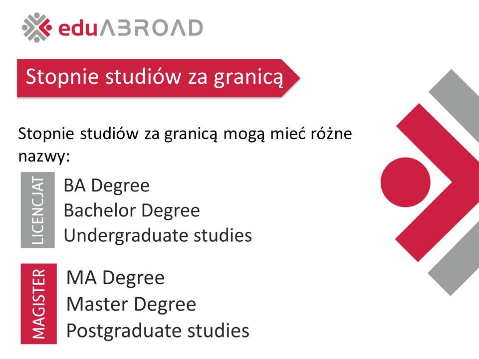 Stopnie studiów za granicą Stopnie studiów za granicą mogą mieć różne nazwy:
