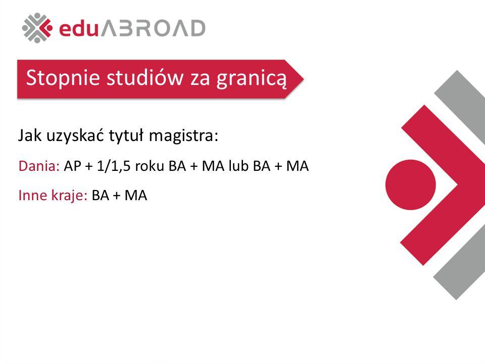 Stopnie studiów za granicą Jak uzyskać tytuł magistra: Dania: AP + 1/1,5 roku BA + MA lub BA + MA Inne kraje: BA + MA