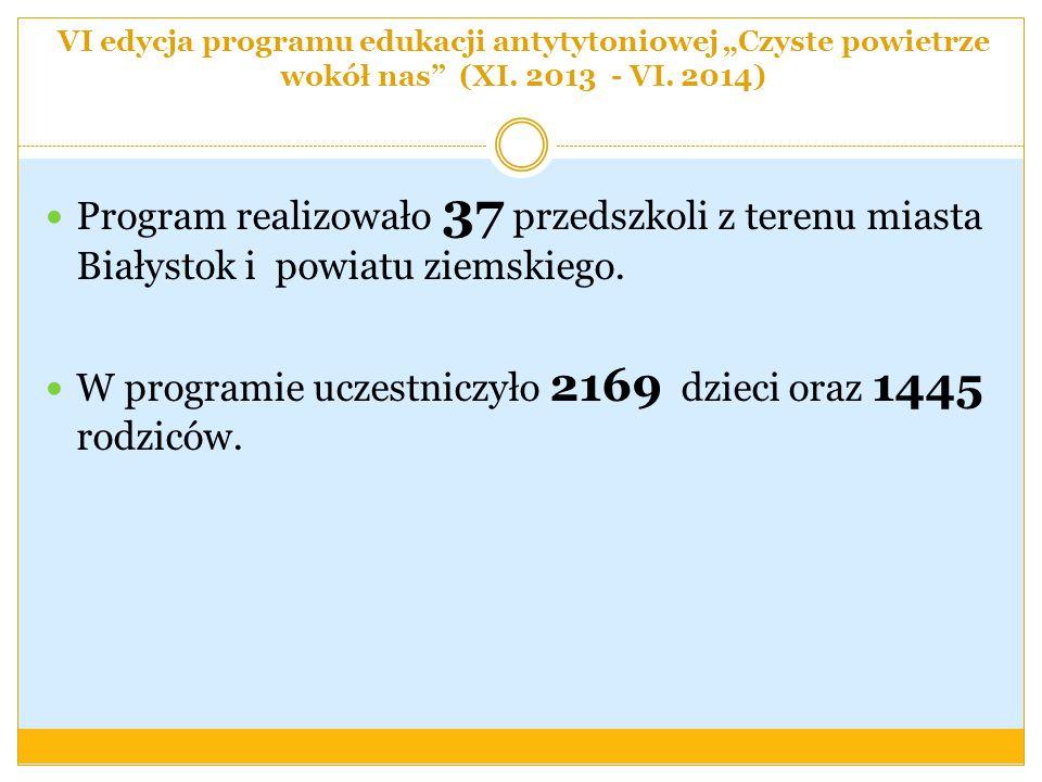 Program realizowało 37 przedszkoli z terenu miasta Białystok i powiatu ziemskiego. W programie uczestniczyło 2169 dzieci oraz 1445 rodziców. VI edycja