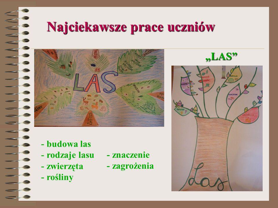 """Najciekawsze prace uczniów """"WODA"""