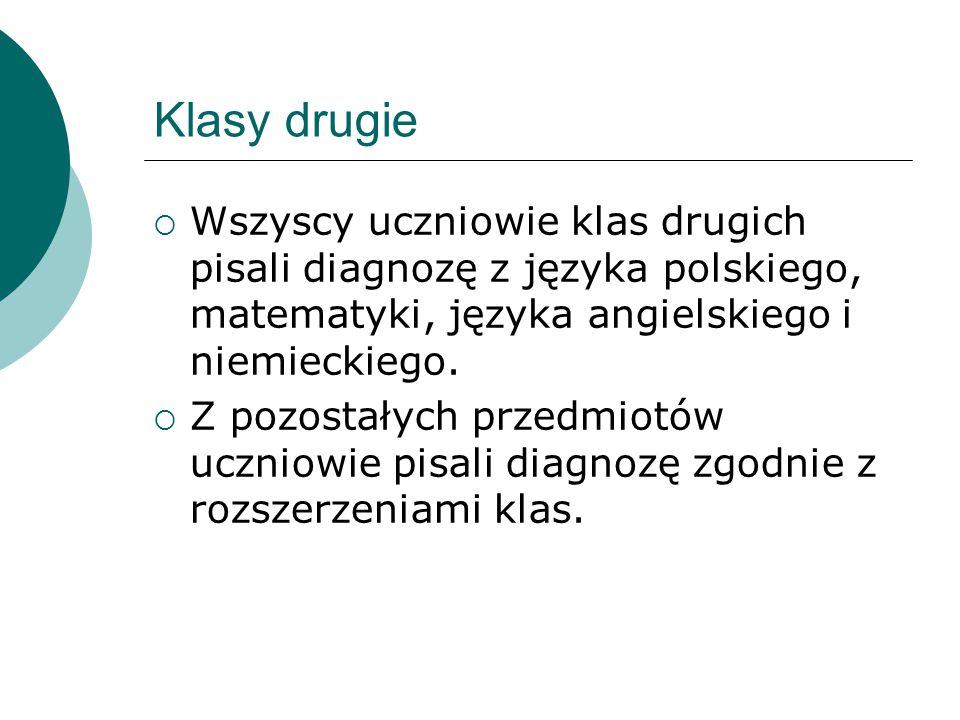Klasy drugie  Wszyscy uczniowie klas drugich pisali diagnozę z języka polskiego, matematyki, języka angielskiego i niemieckiego.