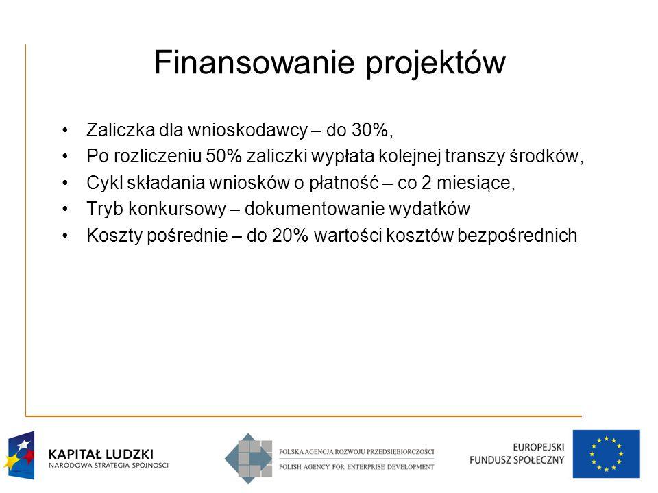 Finansowanie projektów Zaliczka dla wnioskodawcy – do 30%, Po rozliczeniu 50% zaliczki wypłata kolejnej transzy środków, Cykl składania wniosków o płatność – co 2 miesiące, Tryb konkursowy – dokumentowanie wydatków Koszty pośrednie – do 20% wartości kosztów bezpośrednich