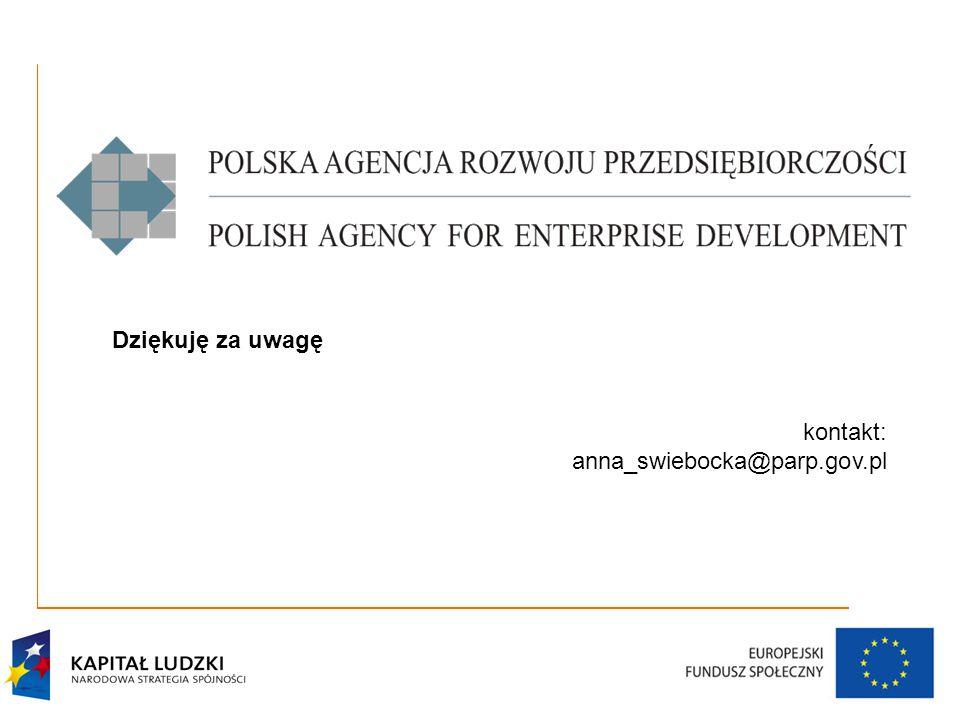 Dziękuję za uwagę kontakt: anna_swiebocka@parp.gov.pl