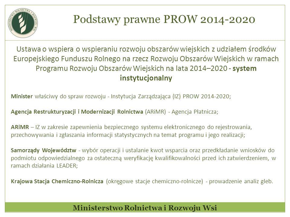 Ministerstwo Rolnictwa i Rozwoju Wsi Ustawa o wspiera o wspieraniu rozwoju obszarów wiejskich z udziałem środków Europejskiego Funduszu Rolnego na rzecz Rozwoju Obszarów Wiejskich w ramach Programu Rozwoju Obszarów Wiejskich na lata 2014–2020 - system instytucjonalny Minister właściwy do spraw rozwoju - Instytucja Zarządzająca (IZ) PROW 2014-2020; Agencja Restrukturyzacji i Modernizacji Rolnictwa (ARiMR) - Agencja Płatnicza; ARiMR – IZ w zakresie zapewnienia bezpiecznego systemu elektronicznego do rejestrowania, przechowywania i zgłaszania informacji statystycznych na temat programu i jego realizacji; Samorządy Województw - wybór operacji i ustalanie kwot wsparcia oraz przedkładanie wniosków do podmiotu odpowiedzialnego za ostateczną weryfikację kwalifikowalności przed ich zatwierdzeniem, w ramach działania LEADER; Krajowa Stacja Chemiczno-Rolnicza (okręgowe stacje chemiczno-rolnicze) - prowadzenie analiz gleb.