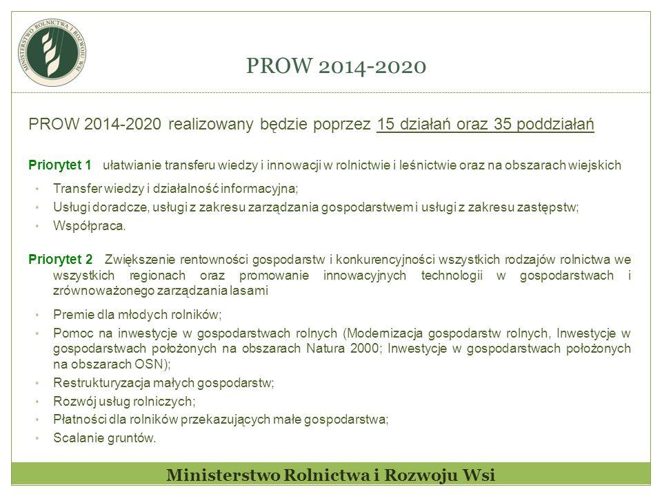 Ministerstwo Rolnictwa i Rozwoju Wsi PROW 2014-2020 realizowany będzie poprzez 15 działań oraz 35 poddziałań Priorytet 1 ułatwianie transferu wiedzy i innowacji w rolnictwie i leśnictwie oraz na obszarach wiejskich Transfer wiedzy i działalność informacyjna; Usługi doradcze, usługi z zakresu zarządzania gospodarstwem i usługi z zakresu zastępstw; Współpraca.