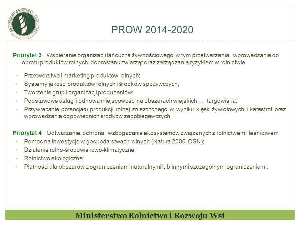 PROW 2014-2020 Ministerstwo Rolnictwa i Rozwoju Wsi Priorytet 3 Wspieranie organizacji łańcucha żywnościowego, w tym przetwarzania i wprowadzania do obrotu produktów rolnych, dobrostanu zwierząt oraz zarządzania ryzykiem w rolnictwie Przetwórstwo i marketing produktów rolnych; Systemy jakości produktów rolnych i środków spożywczych; Tworzenie grup i organizacji producentów; Podstawowe usługi i odnowa miejscowości na obszarach wiejskich … targowiska; Przywracanie potencjału produkcji rolnej zniszczonego w wyniku klęsk żywiołowych i katastrof oraz wprowadzanie odpowiednich środków zapobiegawczych.