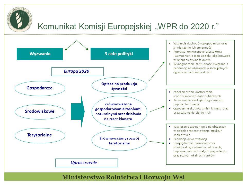 """Ministerstwo Rolnictwa i Rozwoju Wsi Komunikat Komisji Europejskiej """"WPR do 2020 r. Wyzwania Środowiskowe Europa 2020 3 cele polityki Uproszczenie Gospodarcze Terytorialne Zrównoważony rozwój terytorialny Opłacalna produkcja żywności Wsparcie dochodów gospodarstw oraz zmniejszanie ich zmienności Poprawa konkurencyjności sektora i wzmocnienie jego udziału jakościowego w łańcuchu żywnościowym Wynagradzanie za trudności związane z produkcją na obszarach o szczególnych ograniczeniach naturalnych Zabezpieczenie dostarczania środowiskowych dóbr publicznych Promowanie ekologicznego wzrostu poprzez innowacje Łagodzenie skutków zmian klimatu oraz przystosowania się do nich Wspieranie zatrudnienia na obszarach wiejskich oraz zachowanie struktur społecznych Promocja dywersyfikacji Uwzględnienie różnorodności strukturalnej systemów rolniczych, poprawa kondycji małych gospodarstw oraz rozwój lokalnych rynków Zrównoważone gospodarowanie zasobami naturalnymi oraz działania na rzecz klimatu"""