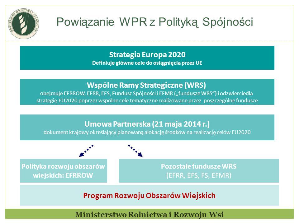 """Ministerstwo Rolnictwa i Rozwoju Wsi Powiązanie WPR z Polityką Spójności Wspólne Ramy Strategiczne (WRS) obejmuje EFRROW, EFRR, EFS, Fundusz Spójności i EFMR (""""fundusze WRS ) i odzwierciedla strategię EU2020 poprzez wspólne cele tematyczne realizowane przez poszczególne fundusze Umowa Partnerska (21 maja 2014 r.) dokument krajowy określający planowaną alokację środków na realizację celów EU2020 Polityka rozwoju obszarów wiejskich: EFRROW Pozostałe fundusze WRS (EFRR, EFS, FS, EFMR) Program Rozwoju Obszarów Wiejskich Strategia Europa 2020 Definiuje główne cele do osiągnięcia przez UE"""