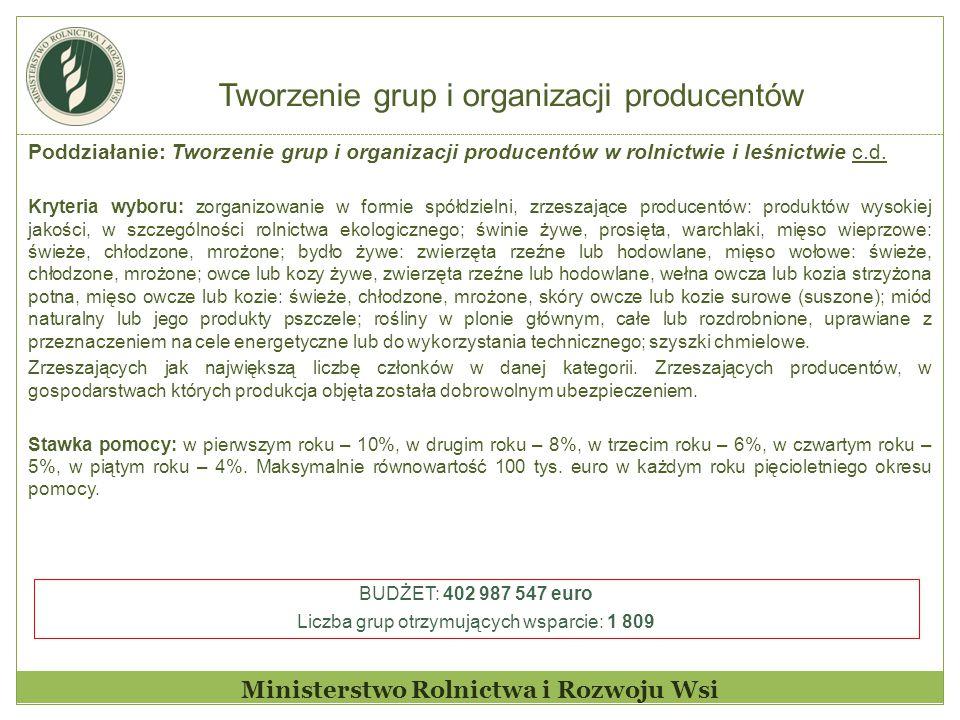 Tworzenie grup i organizacji producentów Ministerstwo Rolnictwa i Rozwoju Wsi Poddziałanie: Tworzenie grup i organizacji producentów w rolnictwie i le