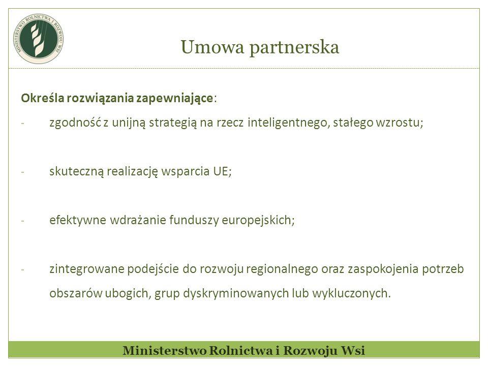 Umowa partnerska Ministerstwo Rolnictwa i Rozwoju Wsi Określa rozwiązania zapewniające: - zgodność z unijną strategią na rzecz inteligentnego, stałego wzrostu; - skuteczną realizację wsparcia UE; - efektywne wdrażanie funduszy europejskich; - zintegrowane podejście do rozwoju regionalnego oraz zaspokojenia potrzeb obszarów ubogich, grup dyskryminowanych lub wykluczonych.