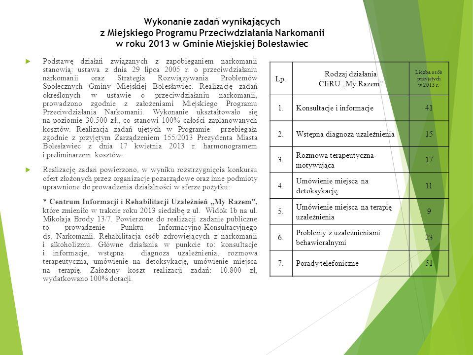 Wykonanie zadań wynikających z Miejskiego Programu Przeciwdziałania Narkomanii w roku 2013 w Gminie Miejskiej Bolesławiec  Podstawę działań związanych z zapobieganiem narkomanii stanowią: ustawa z dnia 29 lipca 2005 r.