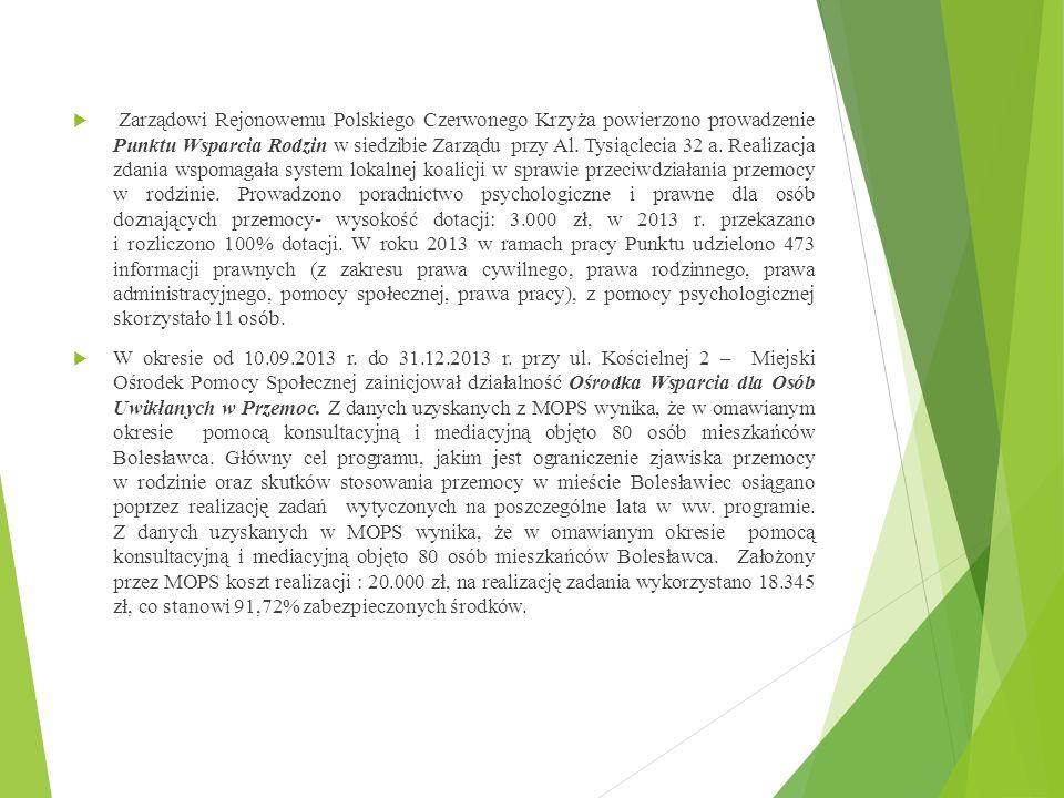  Zarządowi Rejonowemu Polskiego Czerwonego Krzyża powierzono prowadzenie Punktu Wsparcia Rodzin w siedzibie Zarządu przy Al. Tysiąclecia 32 a. Realiz