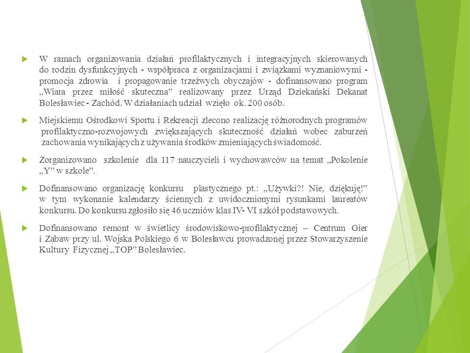  W ramach organizowania działań profilaktycznych i integracyjnych skierowanych do rodzin dysfunkcyjnych - współpraca z organizacjami i związkami wyzn